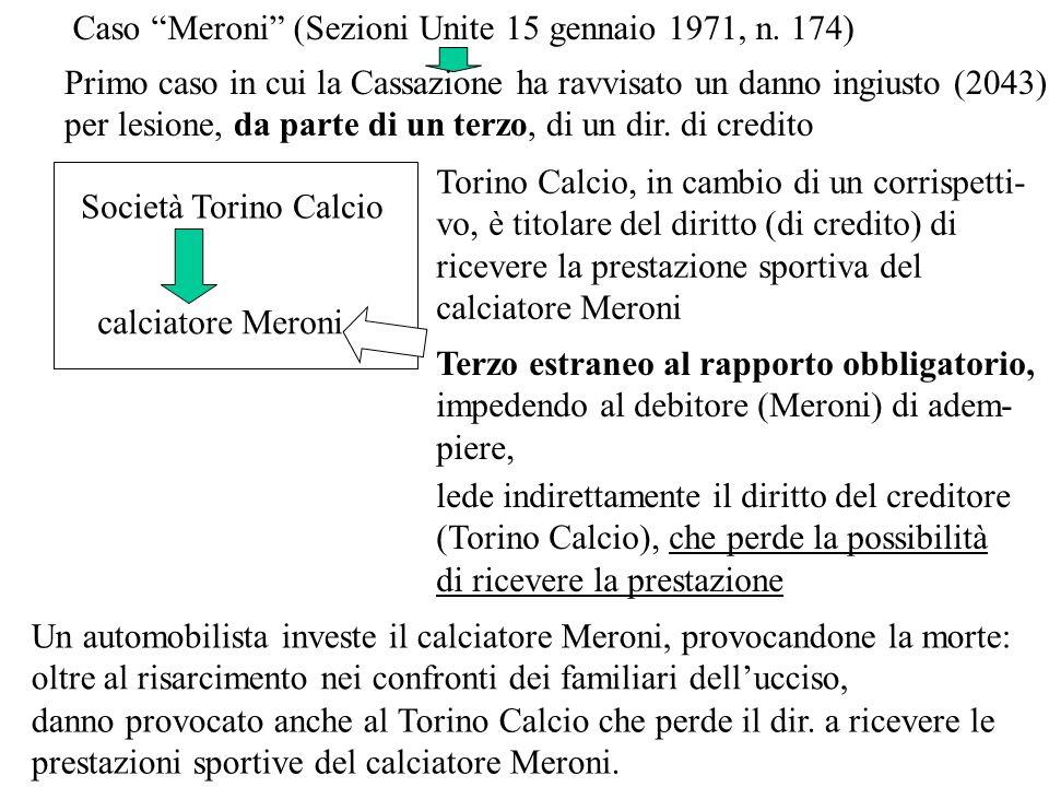 Caso Meroni (Sezioni Unite 15 gennaio 1971, n. 174)