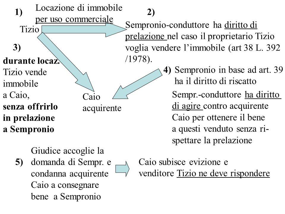 Locazione di immobile per uso commerciale. 1) 2) Sempronio-conduttore ha diritto di. prelazione nel caso il proprietario Tizio.