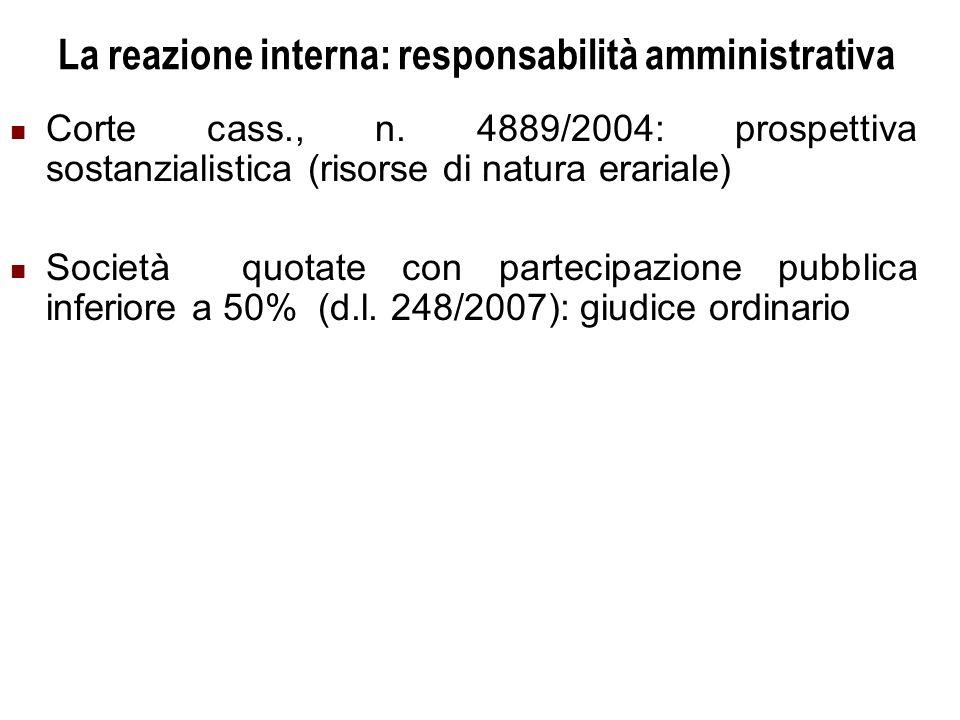 La reazione interna: responsabilità amministrativa