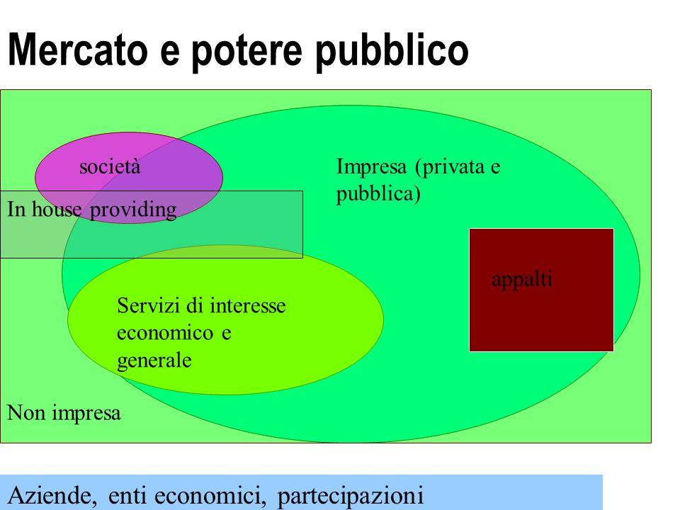 Mercato e potere pubblico