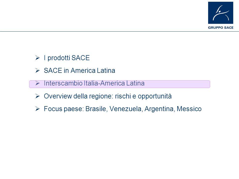 I prodotti SACE SACE in America Latina. Interscambio Italia-America Latina. Overview della regione: rischi e opportunità.