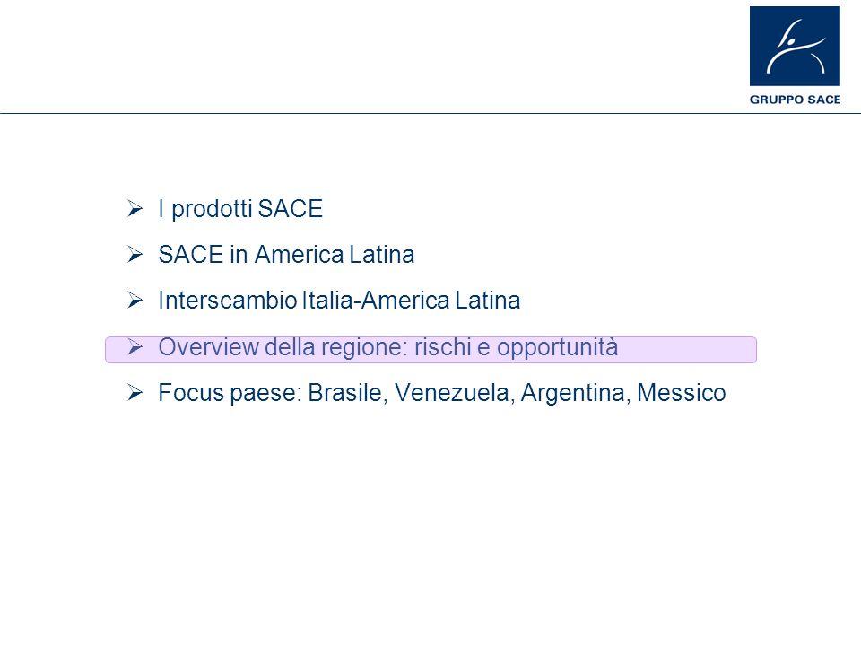 I prodotti SACESACE in America Latina. Interscambio Italia-America Latina. Overview della regione: rischi e opportunità.