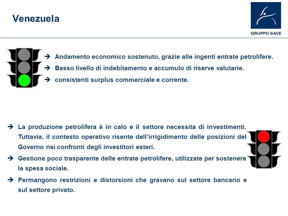 Venezuela Andamento economico sostenuto, grazie alle ingenti entrate petrolifere. Basso livello di indebitamento e accumulo di riserve valutarie.