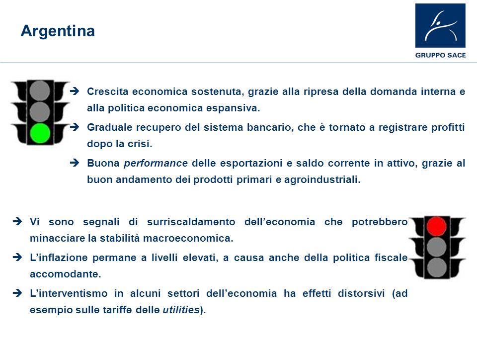 Argentina Crescita economica sostenuta, grazie alla ripresa della domanda interna e alla politica economica espansiva.
