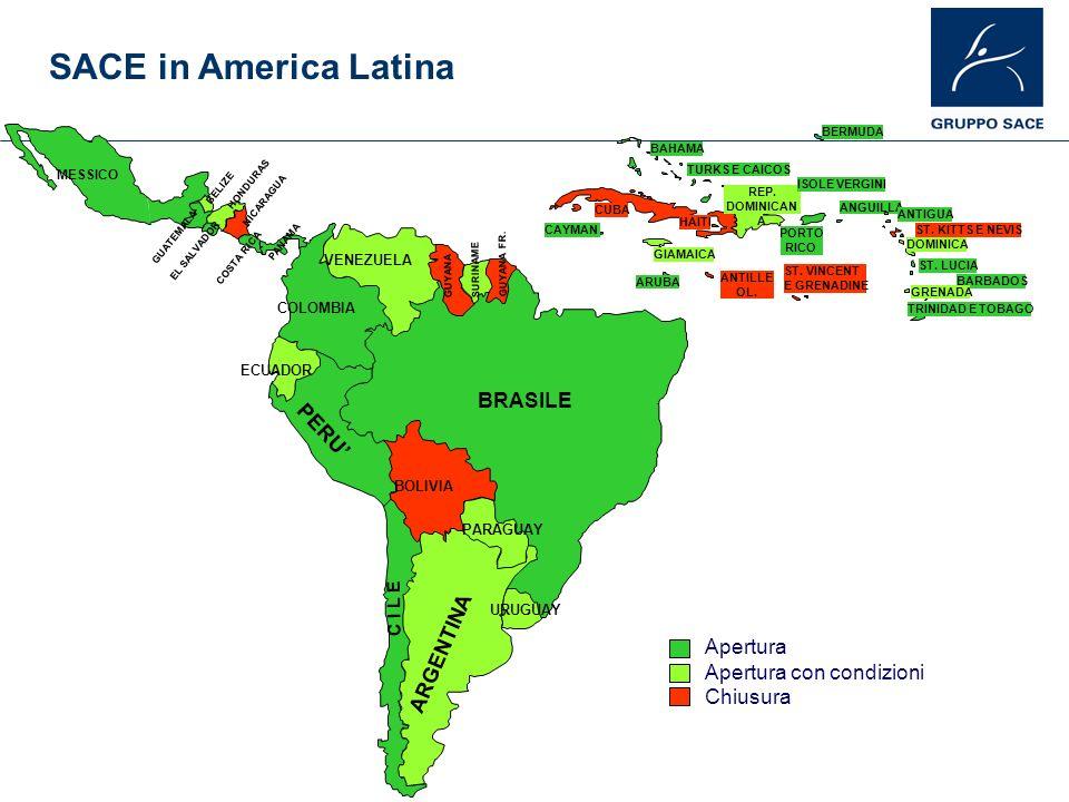 SACE in America Latina BRASILE PERU' ARGENTINA Apertura
