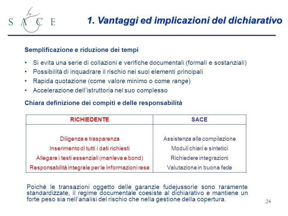 1. Vantaggi ed implicazioni del dichiarativo