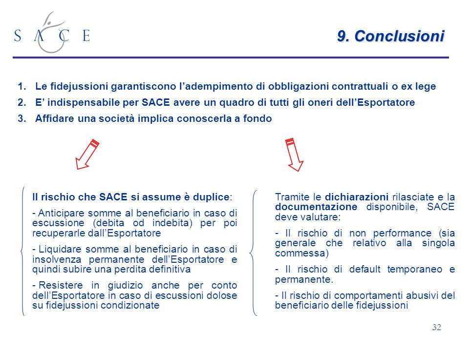 9. Conclusioni Le fidejussioni garantiscono l'adempimento di obbligazioni contrattuali o ex lege.