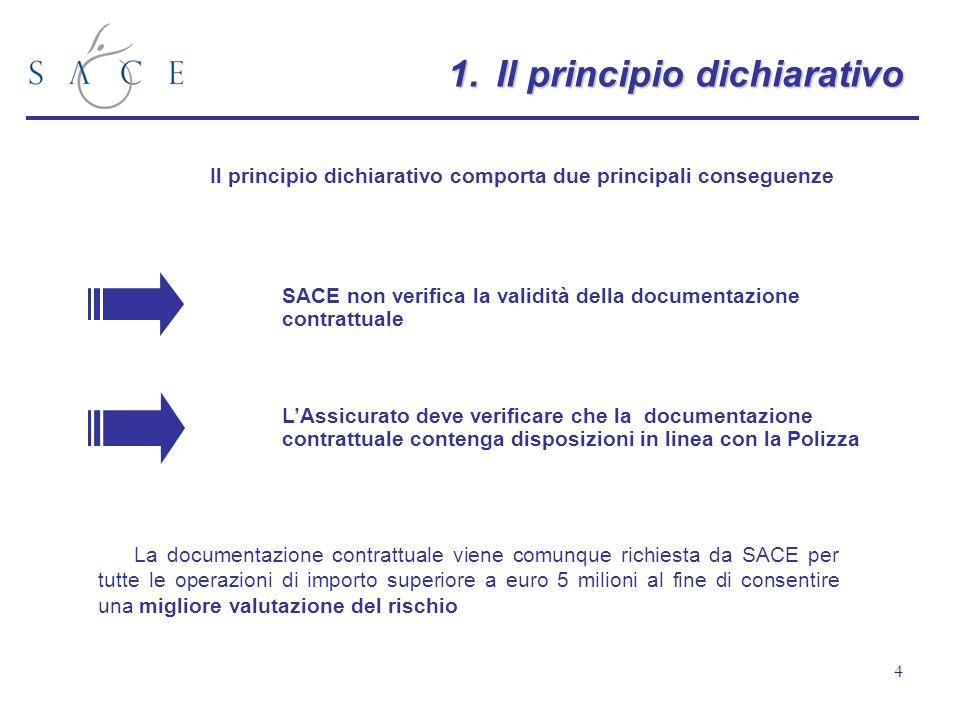 Il principio dichiarativo