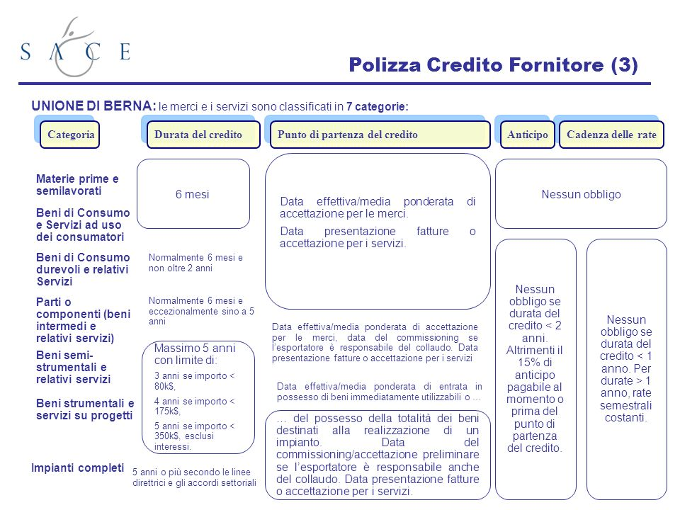 Polizza Credito Fornitore (3)