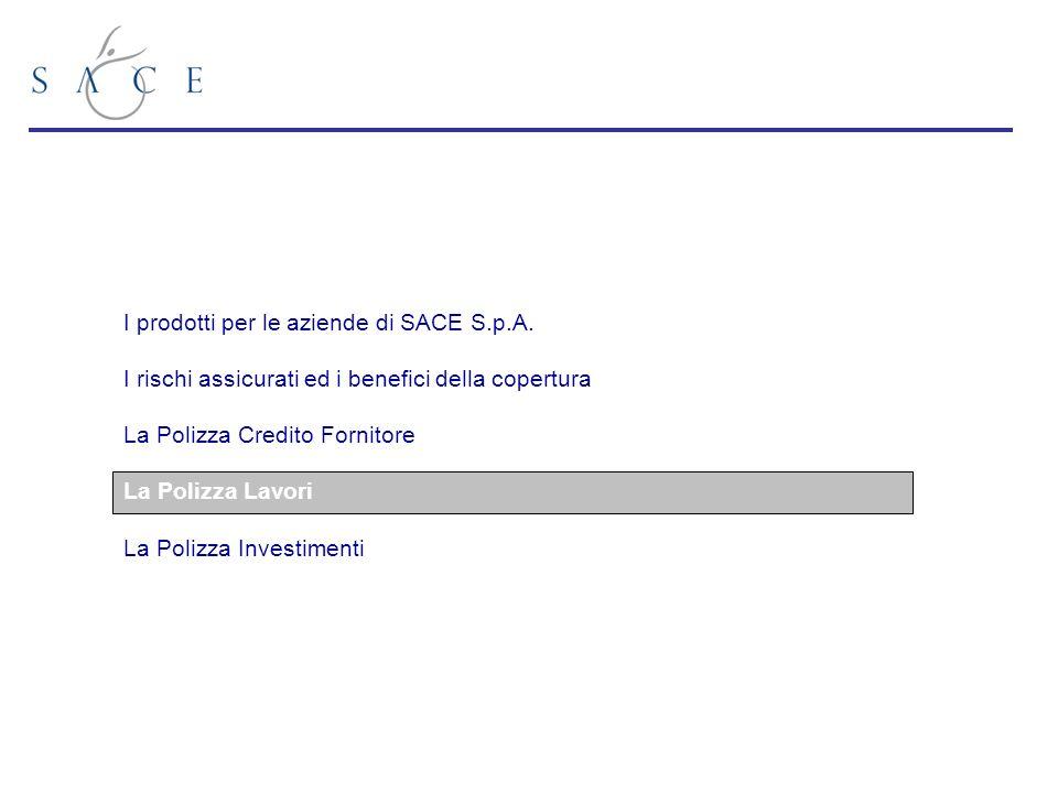 I prodotti per le aziende di SACE S. p. A