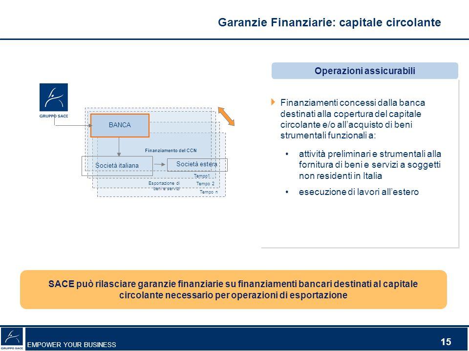 Garanzie Finanziarie: capitale circolante