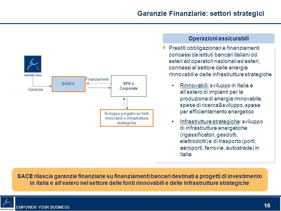 Garanzie Finanziarie: settori strategici