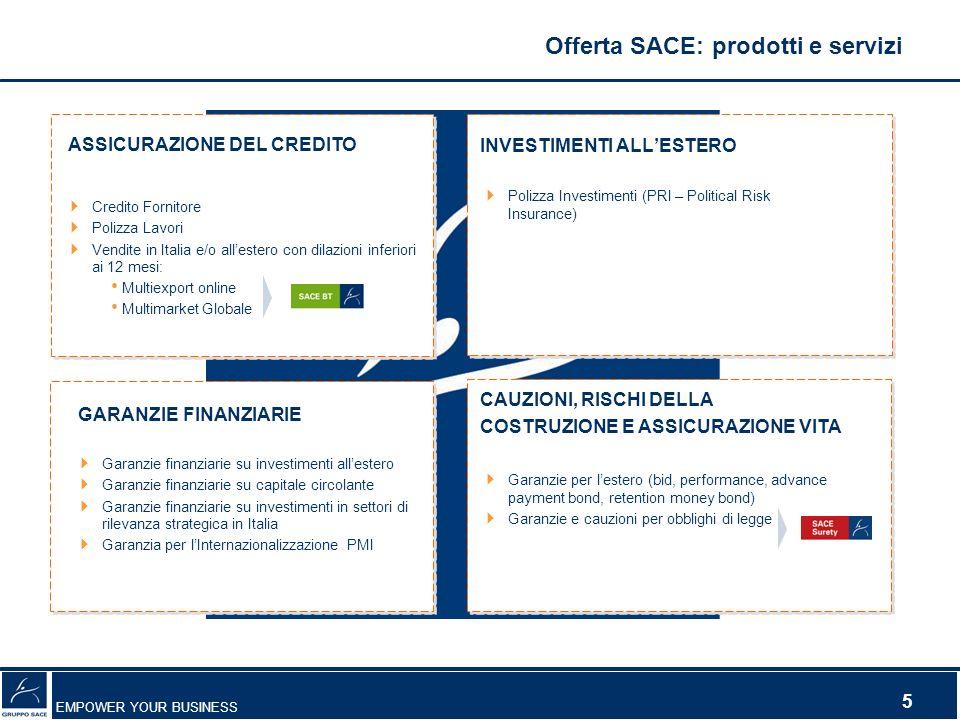 Offerta SACE: prodotti e servizi