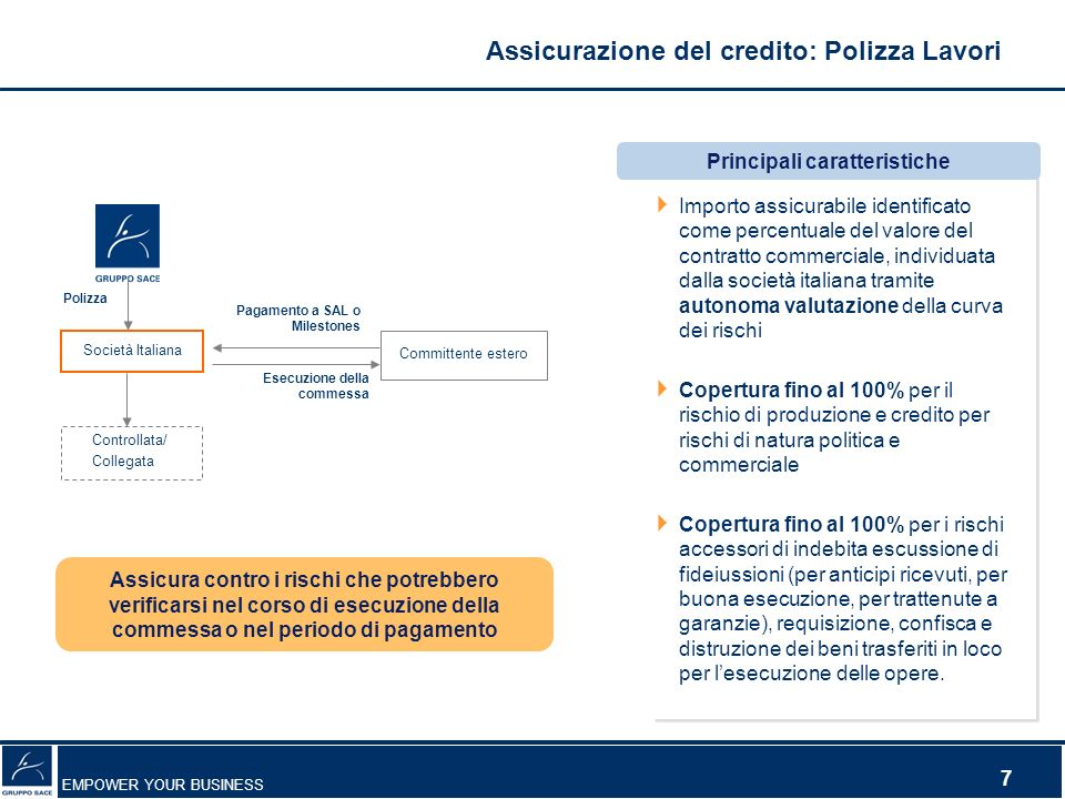Assicurazione del credito: Polizza Lavori