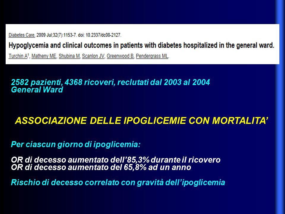 ASSOCIAZIONE DELLE IPOGLICEMIE CON MORTALITA'