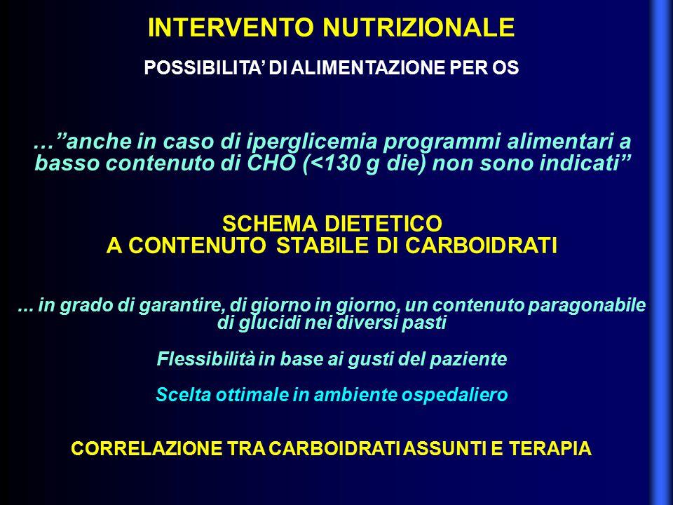 INTERVENTO NUTRIZIONALE