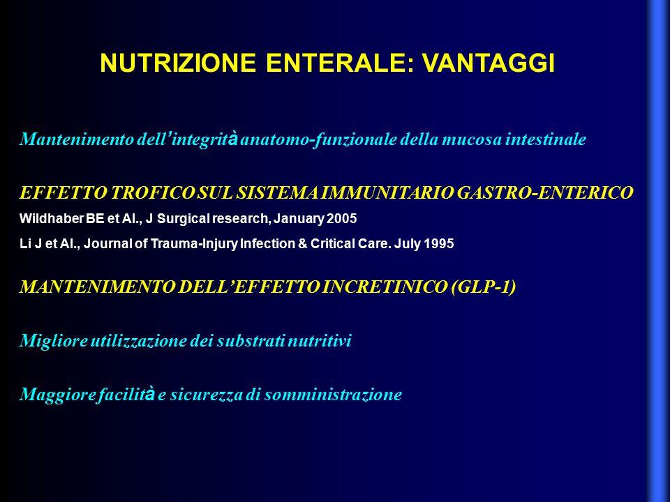 NUTRIZIONE ENTERALE: VANTAGGI