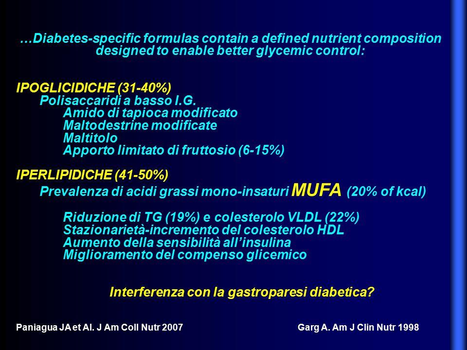 Interferenza con la gastroparesi diabetica