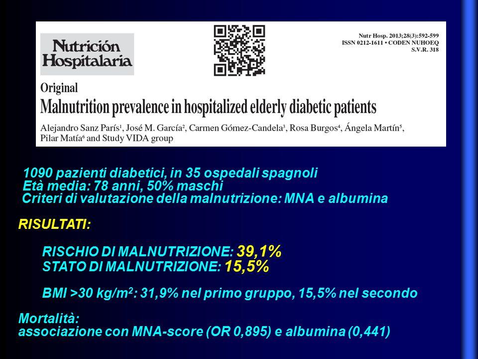 1090 pazienti diabetici, in 35 ospedali spagnoli