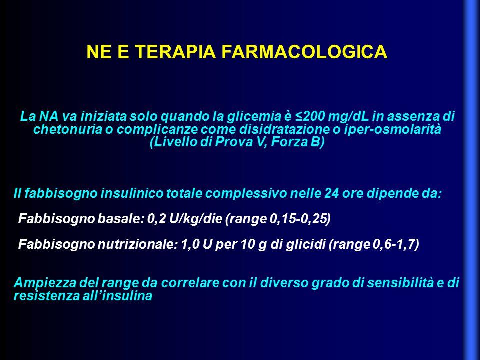 NE E TERAPIA FARMACOLOGICA (Livello di Prova V, Forza B)