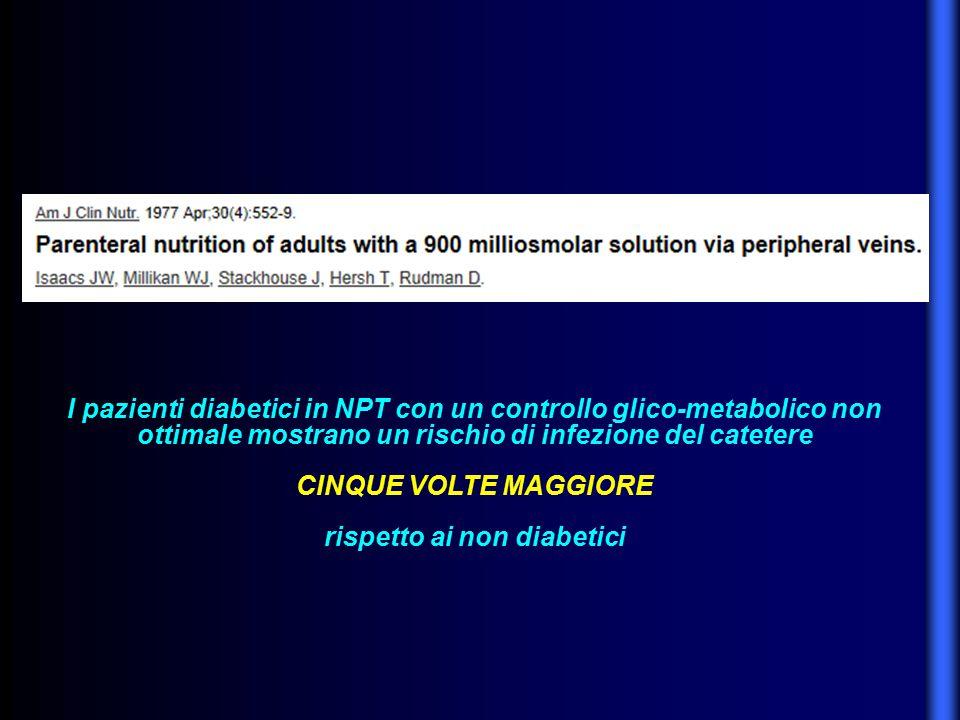 rispetto ai non diabetici