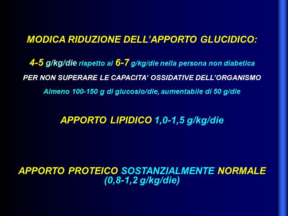 MODICA RIDUZIONE DELL'APPORTO GLUCIDICO: