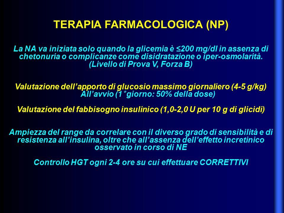 TERAPIA FARMACOLOGICA (NP)