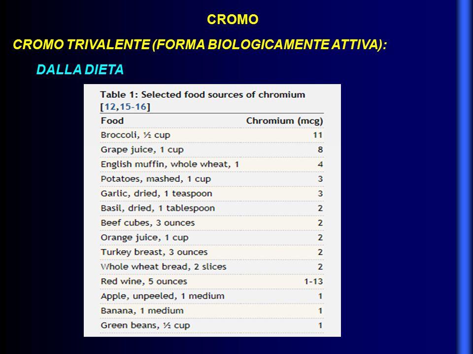 CROMO TRIVALENTE (FORMA BIOLOGICAMENTE ATTIVA): DALLA DIETA