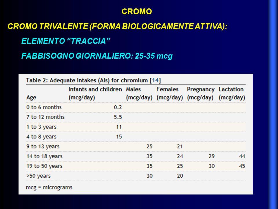 CROMO TRIVALENTE (FORMA BIOLOGICAMENTE ATTIVA): ELEMENTO TRACCIA
