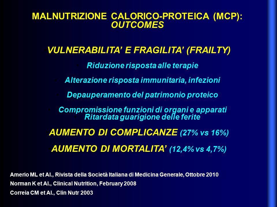 MALNUTRIZIONE CALORICO-PROTEICA (MCP): OUTCOMES