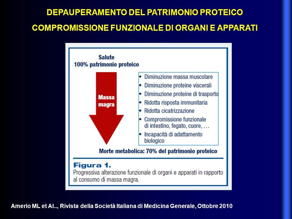 DEPAUPERAMENTO DEL PATRIMONIO PROTEICO