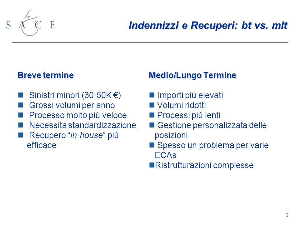 Indennizzi e Recuperi: bt vs. mlt