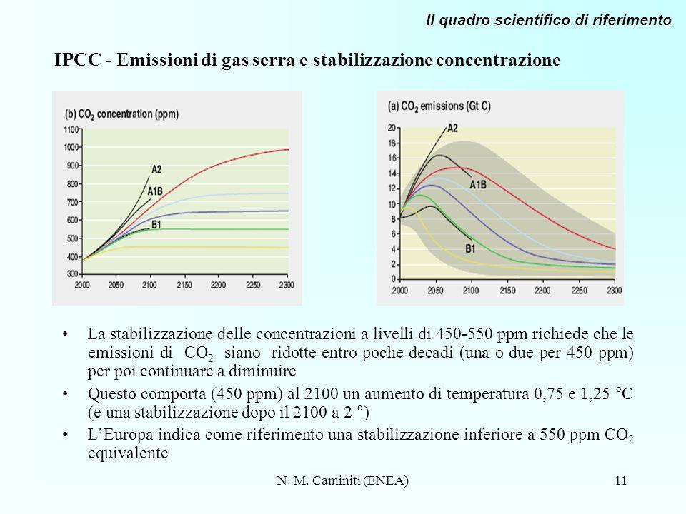 IPCC - Emissioni di gas serra e stabilizzazione concentrazione
