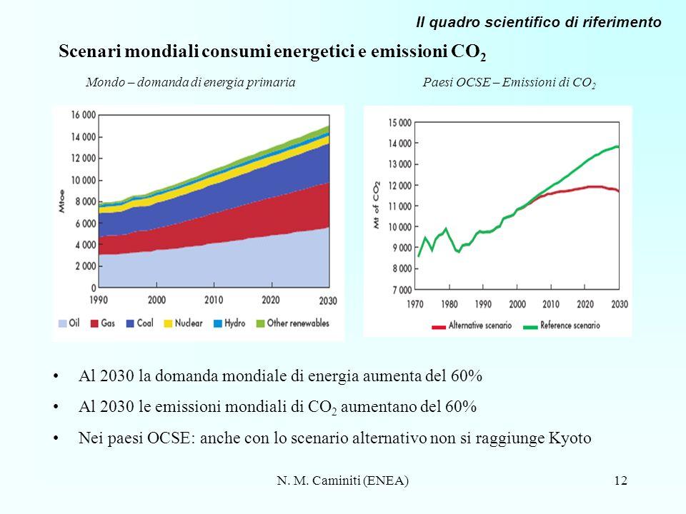 Scenari mondiali consumi energetici e emissioni CO2