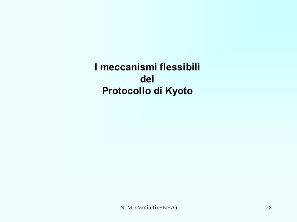 I meccanismi flessibili del Protocollo di Kyoto
