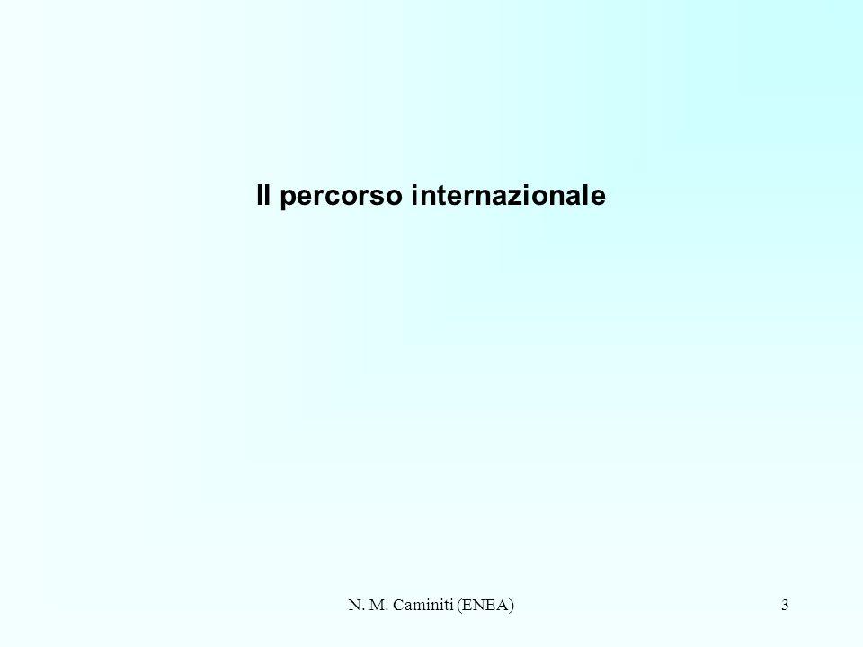 Il percorso internazionale