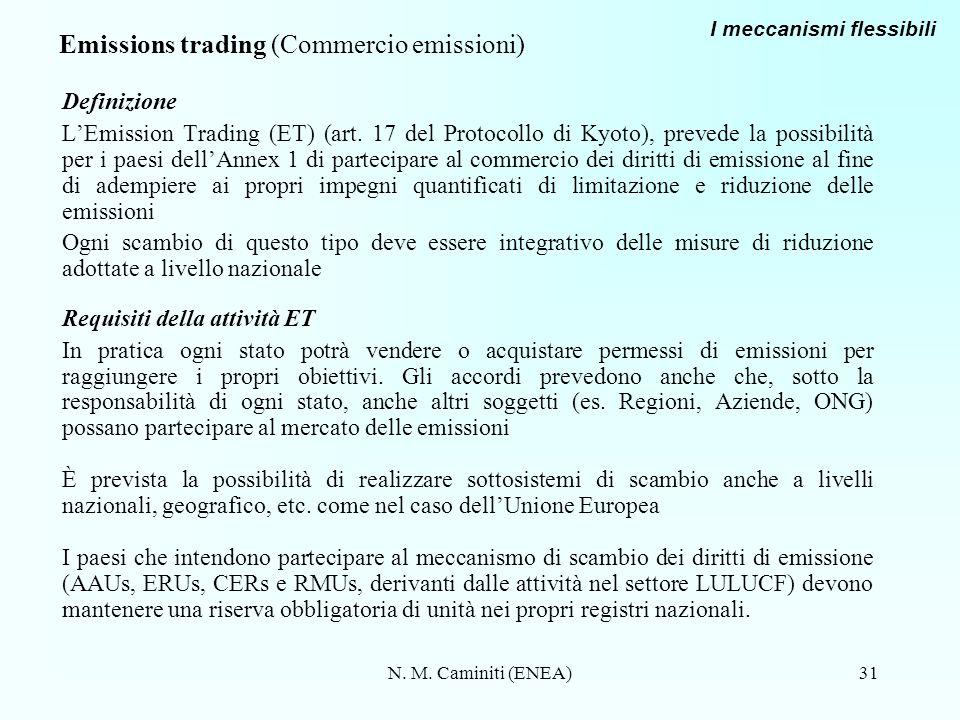 Emissions trading (Commercio emissioni)
