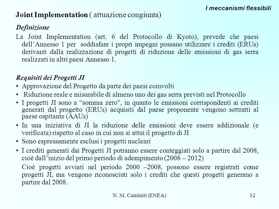 Joint Implementation ( attuazione congiunta)