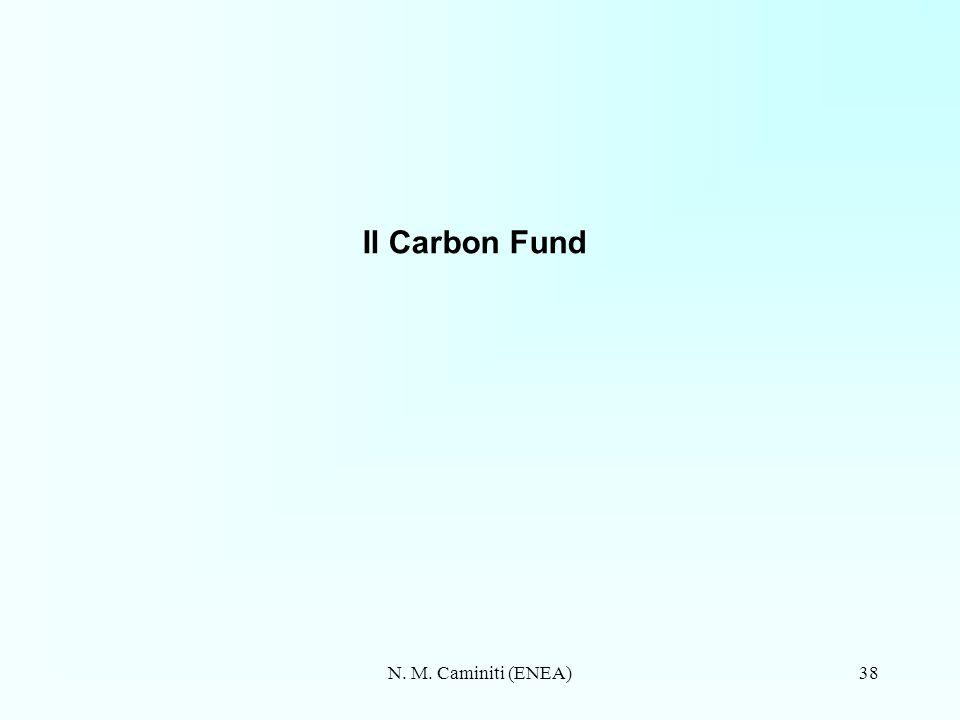 Il Carbon Fund N. M. Caminiti (ENEA)