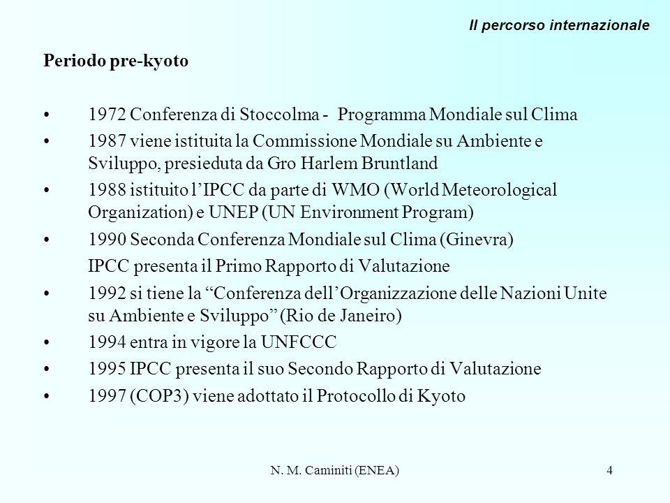 1972 Conferenza di Stoccolma - Programma Mondiale sul Clima