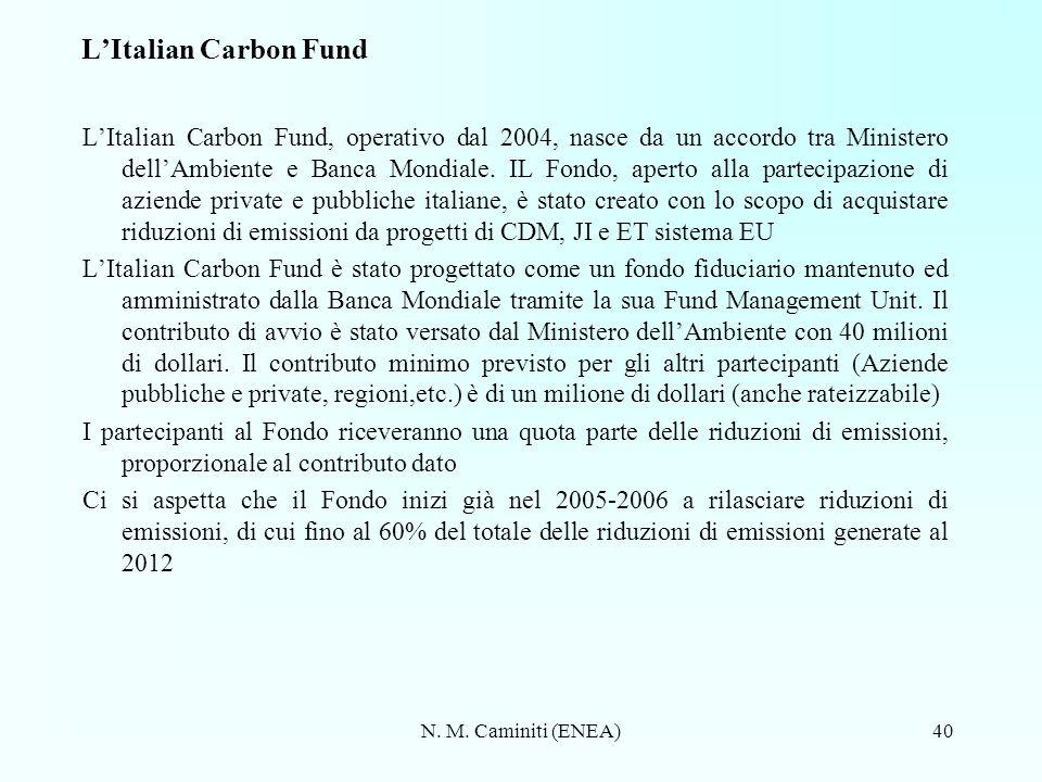 L'Italian Carbon Fund