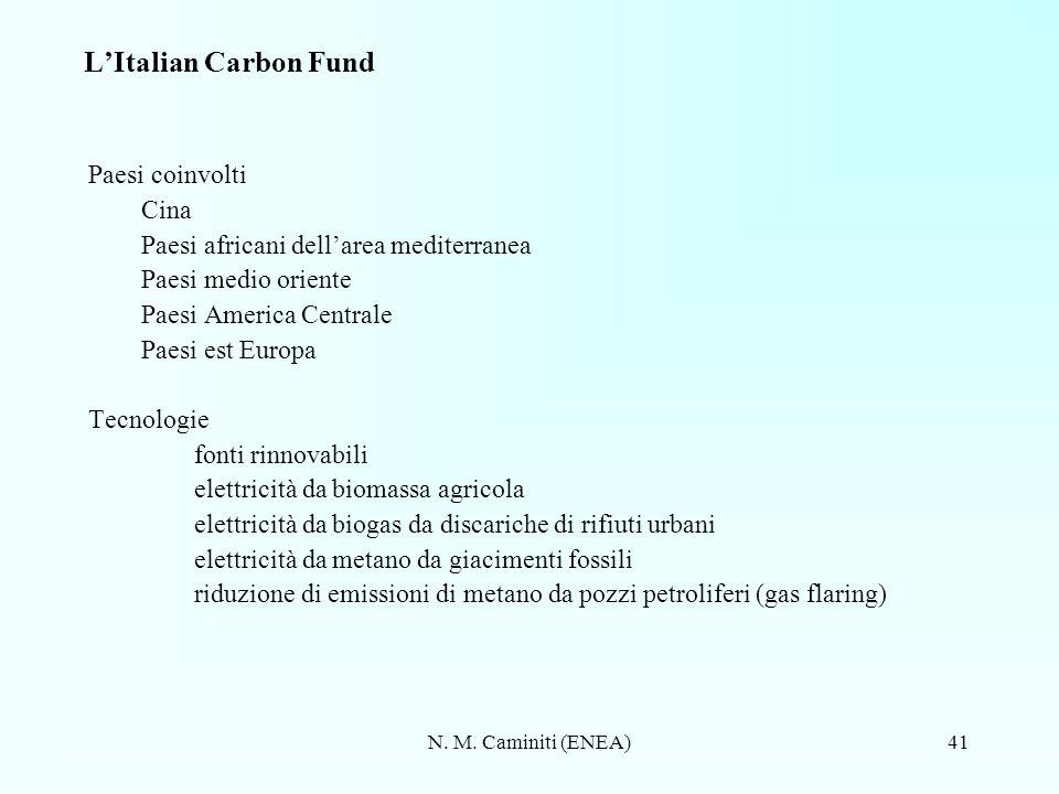 L'Italian Carbon Fund Paesi coinvolti Cina