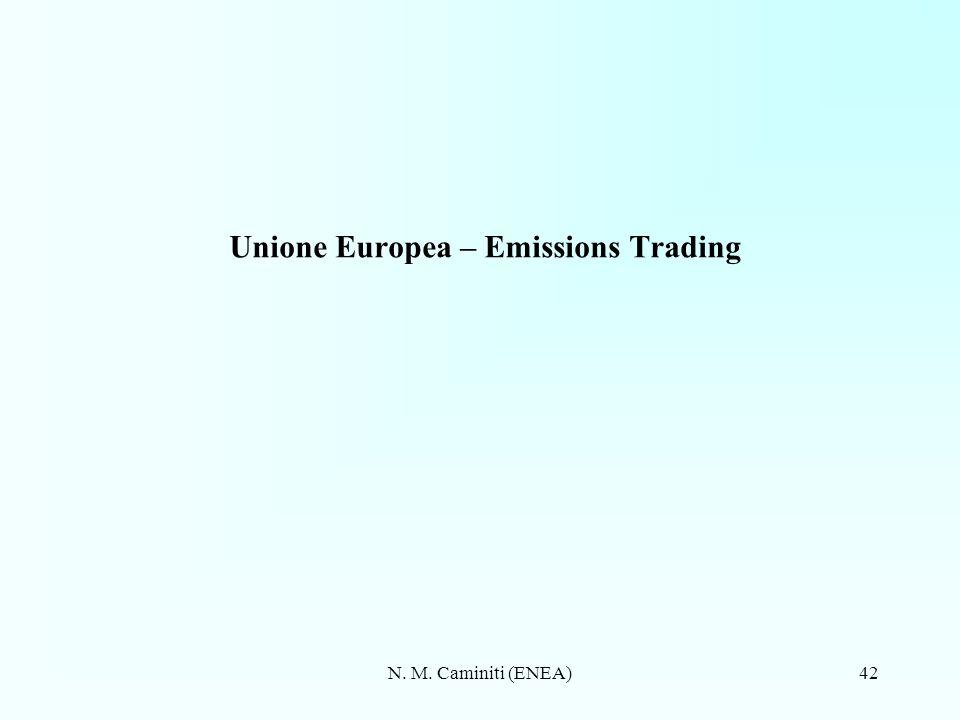 Unione Europea – Emissions Trading