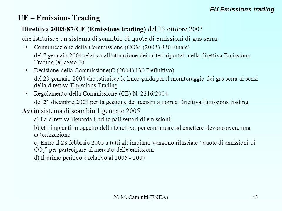 EU Emissions trading UE – Emissions Trading. Direttiva 2003/87/CE (Emissions trading) del 13 ottobre 2003.