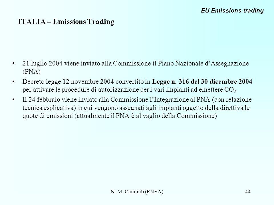 ITALIA – Emissions Trading