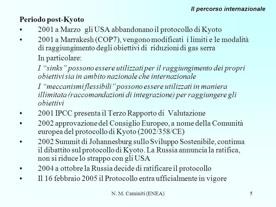 2001 a Marzo gli USA abbandonano il protocollo di Kyoto