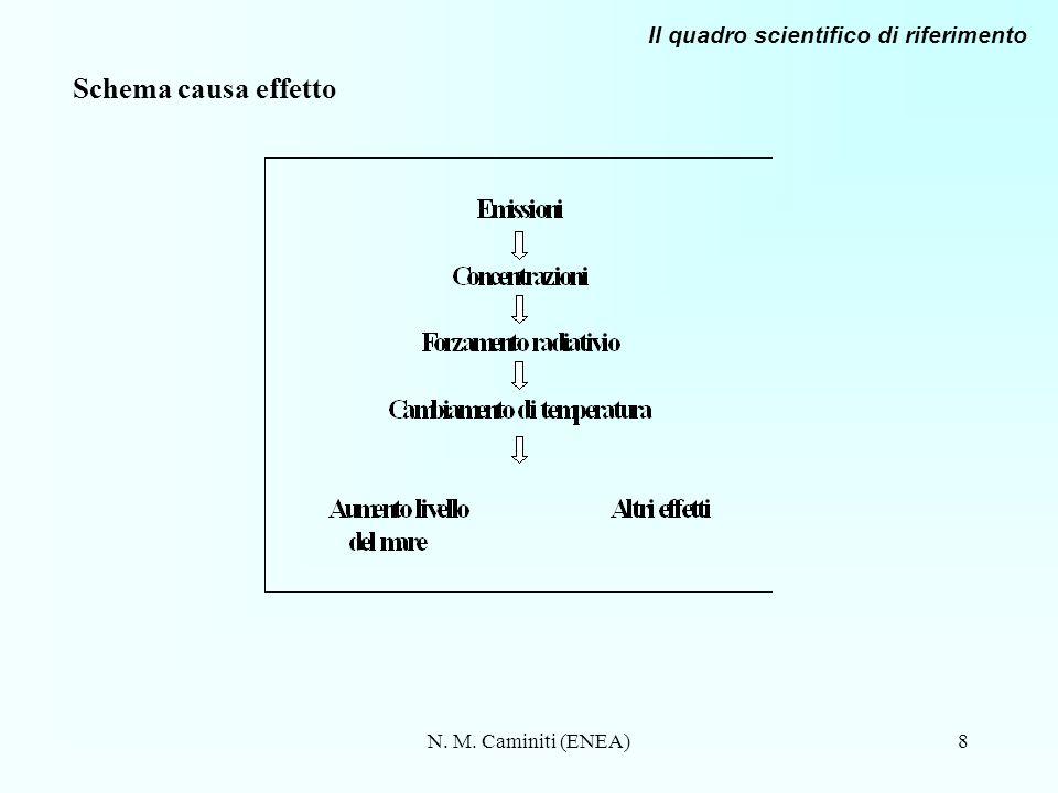 Schema causa effetto Il quadro scientifico di riferimento