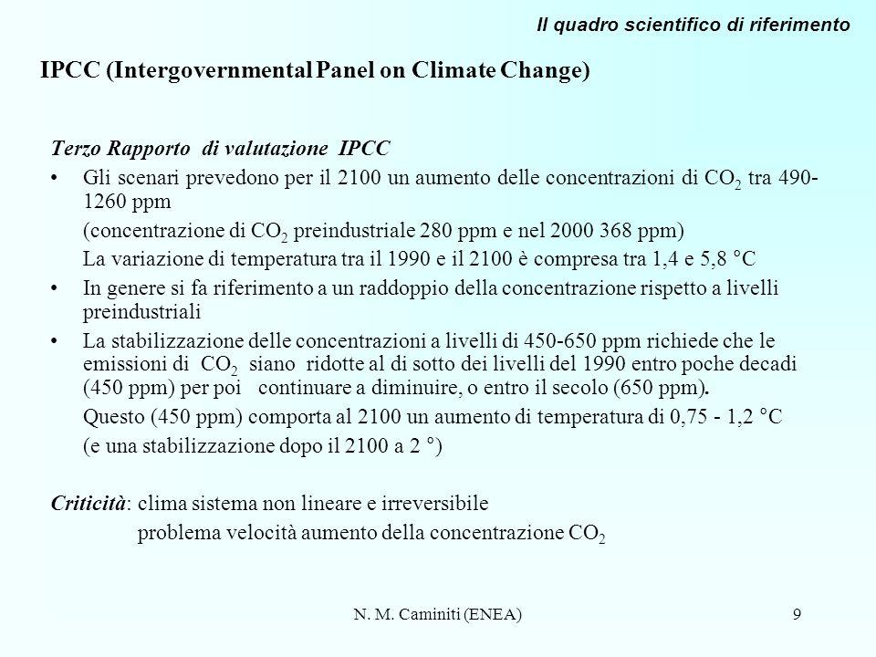 IPCC (Intergovernmental Panel on Climate Change)