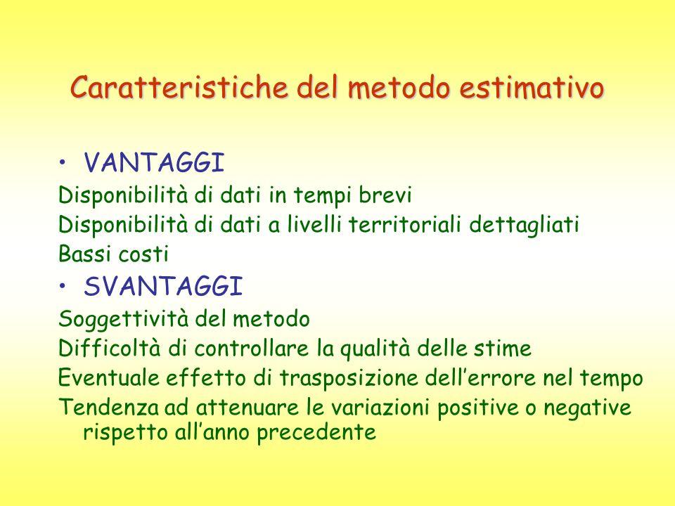 Caratteristiche del metodo estimativo