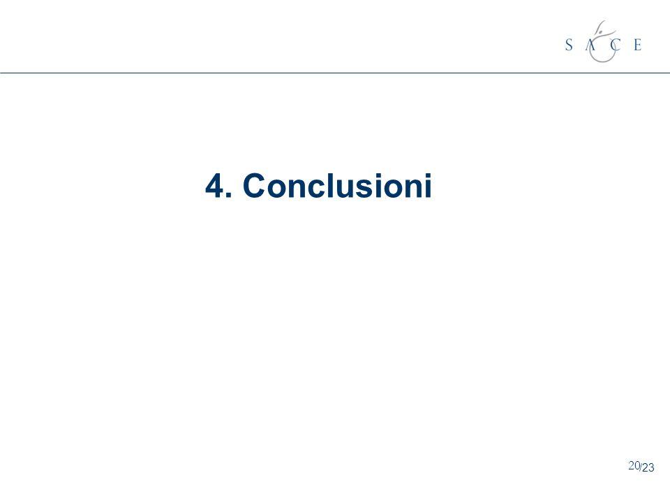 4. Conclusioni /23
